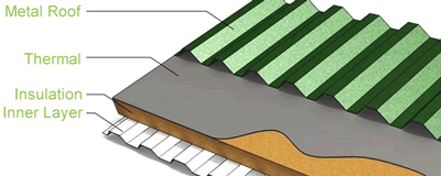 roof insulation inner layer