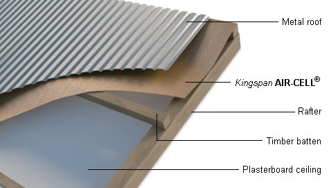 Roofing Systems South Australia And Queensland