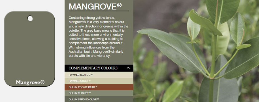 mangrove-swatch-description
